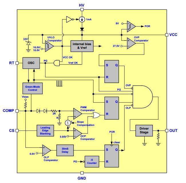 Ld7575ps Ld7575 7575 ps Sop-8 Pwm Controller Chip ic envío rápido desde España