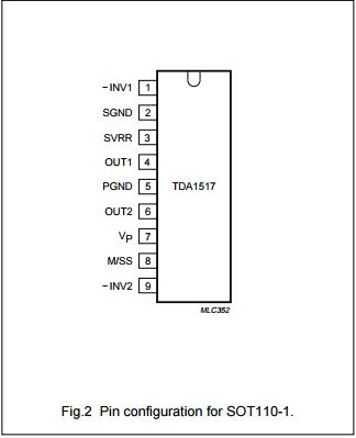 TDA1517 INTEGRATED CIRCUIT TDA1517
