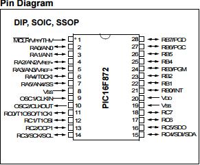 Microchip PIC24FJ128GA202-I Also Mikrokontoller 28-Pin Soic