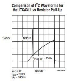 Low Voltage I2C / SMBus Accelerator ic circuit board led LTC4311ISC6