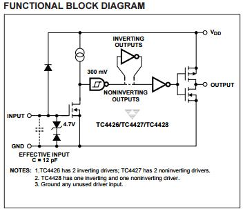 TC4428COA 1.5A Dual Power Mosfet Transistor Drivers 12v Led Circuit ...