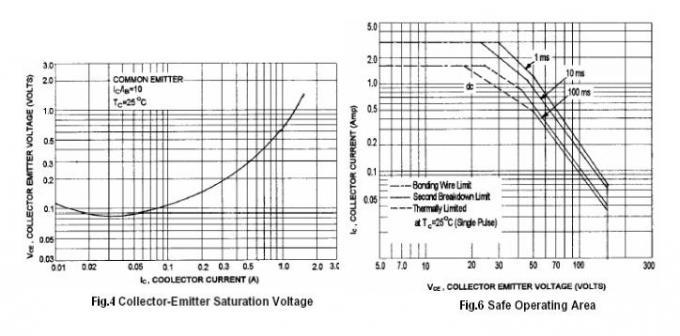 2sa940 silicon pnp power transistors general purpose