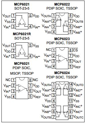 5pcs MCP6022-I//SN MCP6022-I SN MCP6022 Rail-to-RailInput//Output,10MHzOp SOP-8