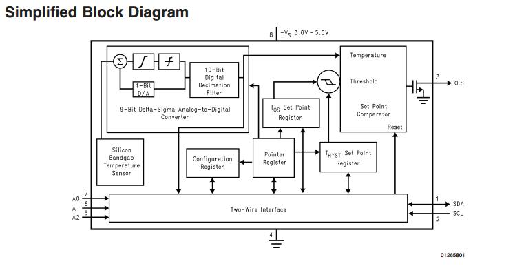 Lm75cim 3 Digital Temperature Sensor And Thermal Watchdog Pressure