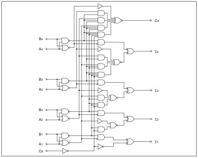 HD74LS283P Integrated Circuit Chip 4 bit Binary Full Adder ...